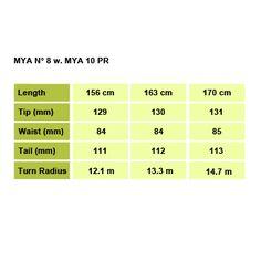 Nya N8 w. MYA 10 PR Size Chart Head Skis, Skiing, Size Chart, Pure Products, Crows, Lotus, Black, Spoon, Ski