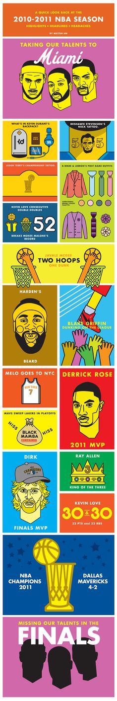 NBA infographics