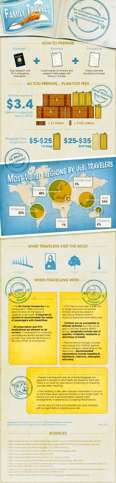 Getting ready for a family vacation? Great tips in this family travels infographic!