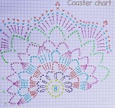 Crochê Tricô - Gráficos: Square em Crochê