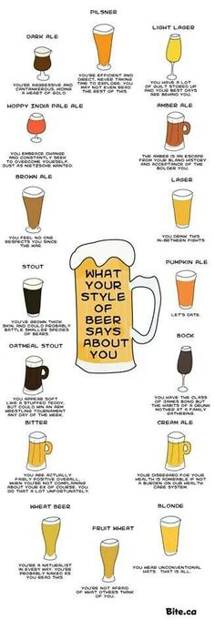 What your beer says about you, which, for me depends on the time of year. Fall and Winter, my favorites are stouts, IPA, Belgium wheats. Summer is definitively more of a lager season and spring is mixture of all of them...I have NO idea what that says about me!
