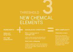 Threshold 3: New Chemical Elements