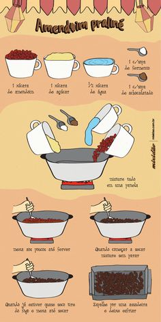 infografico_receita-ilustrada_amendoim_praline Candy Recipes, Sweet Recipes, Dessert Recipes, Desserts, Confort Food, Portuguese Recipes, Latin Food, Linux, Food Illustrations