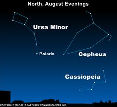The constellation Cepheus represents a King, but looks like the stick house that children draw.