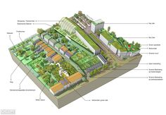 Urban Design & Planning - Building the sustainable communities of the future | Except Integrated Sustainability