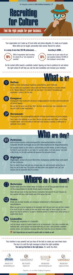 Recruiting-for-Culture-Infographic_Roth-Staffing