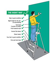 1000 Images About Ladders On Pinterest Safety Ladder