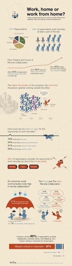 teletravail-generation-y-digital-infographie