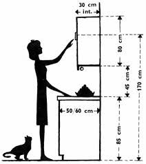 Cupboards specs wrt length Kitchen Room Design, Kitchen Cabinet Design, Kitchen Sets, Modern Kitchen Design, Home Decor Kitchen, Interior Design Kitchen, Diy Kitchen, Kitchen Furniture, Kitchen Storage