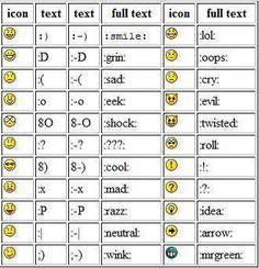 emoticons betekenis - Google zoeken