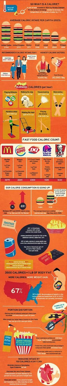 Diary of a Fit Mommy: Healthy Infographics to Know