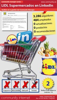 En Community Internet hemos analizado, durante una semana, la gestión del servicio de Community Manager en LinkedIn de la cadena de supermercados LIDL (@lidlespana). He aquí nuestras conclusiones: