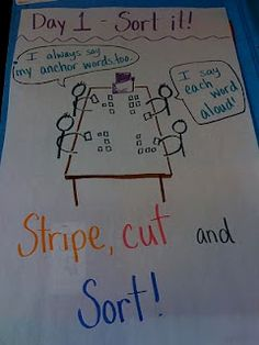 Word Study Anchor Charts