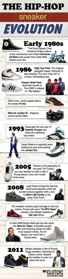 newest 7f30c a1fbb The Hip Hop Culture and Its Influence in Sneakers Evolution Infographic is  one of the best Infographics created in the Fashion category. Check out The  Hip ...