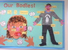 Ourselves, all about me, senses, eyfs, foundation stage, nursery