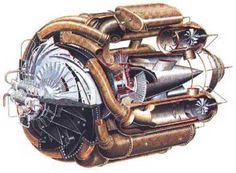 development of the jet engine