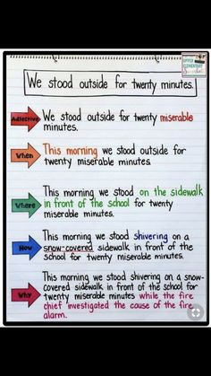 Writing Lesson: Expanding Sentences Expanding Sentences Anchor Chart and Mini-Le. - Writing Lesson: Expanding Sentences Expanding Sentences Anchor Chart and Mini-Lesson Working with Charts plus Topographical Routes Writing Strategies, Writing Lessons, Teaching Writing, Teaching Grammar, How To Teach Writing, Descriptive Writing Activities, Teaching Strategies, Writing Ideas, Essay Writing Skills
