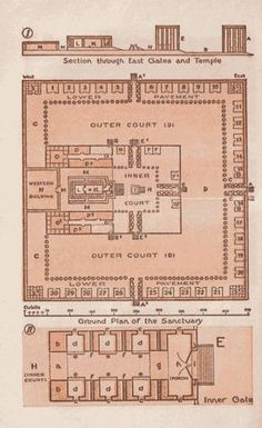Plans of the Temple