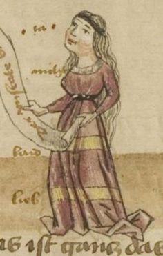 Sammelhandschrift  - Thomasin <Circlaere> (1186 - 1216)  Boner, Ulrich (1280 - 1350)  Heinrich <der Teichner> (1310 - 1377)  Freidank ( - 1233)  Nordbayern (Raum Eichstätt?)Erscheinungsdatumum 1445 (I) / um 1460 (II) / um 1450 (III) Mscr.Dresd.M.67  Folio 18v