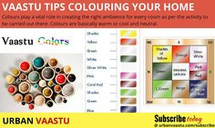 #Vaastu #Tips Colouring Your Home