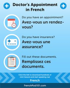 How To Speak French, How To Speak Spanish, Learn French, Spanish Language Learning, Learn A New Language, Study Spanish, Greek Language, France, Learning Resources