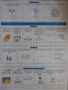 cahier de reussites 2015 LA CLASSE DE PEPE Plans, Voici, Montessori, School, Fun Learning, Classroom, Leaves