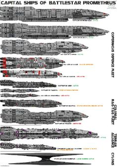 Capital Ships of Battlestar Prometheus