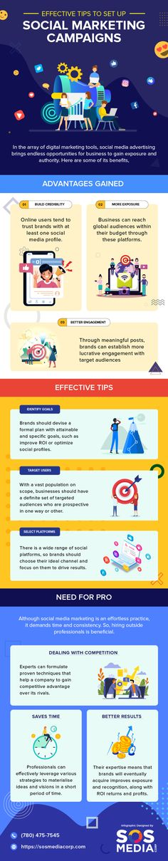 Social media marketing is an effective tool that helps to generate better visibility and website leads. So, when performed properly by following these tips, brands can attain all its benefits. For more information, contact SOS Media Corp today! Social Marketing Campaigns, Social Media Marketing, Service Canada, Digital Marketing Services, Website, Tips, Counseling