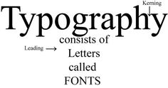 Kerning - Typography