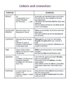 How To Write A Synthesis Essay Answers B C A C D D B A Concession And Contrast  Essay Paper Writing Service also Essay On Global Warming In English Essay Essaywriting Essays On General Topics In English  Frankenstein Essay Thesis