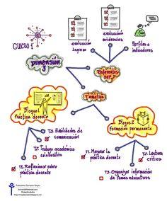 Dropbox - Propuesta CursoD3.png