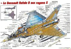 Best Fighter for Canada: Fighter Jet Fight Club: Rafale versus Super Hornet! Military Helicopter, Military Jets, Military Aircraft, Fighter Aircraft, Fighter Jets, Jet Fight, Jet Engine Parts, Rafale Dassault, Jets