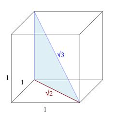 Archivo:Square root of 3 in cube. Plane Geometry, Mathematics Geometry, Sacred Geometry, Geometric Formulas, Geometry Problems, Geometric Construction, Math Magic, Math Notes