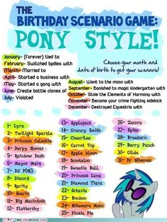 In the comments put what ponies u had