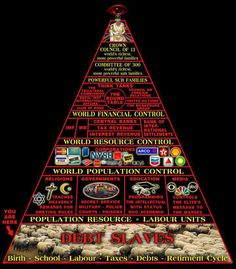 Pyramid Of Death: Who REALLY Runs This World? : How To Exit The Matrix