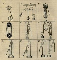 The Low Tech Magazine - Pulleys(Diy Tech) Pully System, Mechanical Advantage, Lifting Devices, Block And Tackle, Polaroid, Ideias Diy, Simple Machines, Tips & Tricks, Garage Workshop