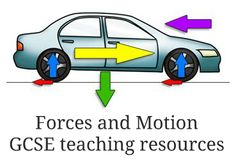 GCSE Physics (P2.1.2): Forces and Motion.  This collection of teaching resources can be used for the new AQA GCSE specifications.