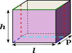 Tuto boite ou panier en tissu : le calculateur Génial pour réaliser des paniers, sacs etc... Un outil qui vous calcule les dimensions du patron en fonction des dimensions finales souhaitées