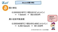 tb-bitcoin9