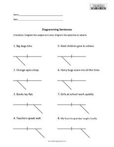 Diagramming direct objects worksheet search for wiring diagrams diagramming sentences direct and indirect objects school rh pinterest com diagramming subjects and predicates worksheet diagramming ccuart Choice Image