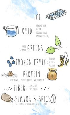 Anatomy of a Healthy Breakfast Smoothie