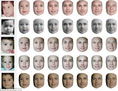 Through the ages: The software scans thousands of Internet pictures to create an 'average face' before applying its aging algorithm