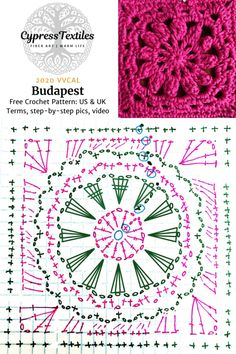 Crochet Squares, Crochet Granny, Crochet Motif, Double Crochet, Crochet Stitches, Free Crochet, Granny Squares, Crochet Crafts, Knitting