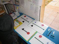 Ecole et Cabrioles, une école Montessori à la maison : Déterminer le temps d'un verbe
