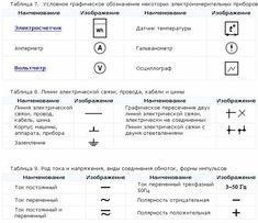 Условные обозначения в электрических схемах ГОСТ