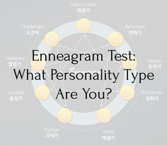 Enneagram Test: What Personality Type Are You? -> http://lonerwolf.com/enneagram-test/