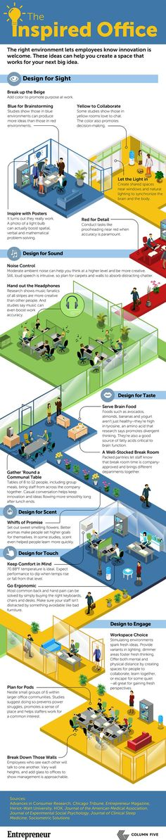 Design to Inspire (Infographic)