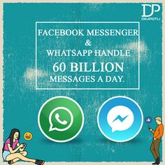 Two big daddy's of instant #Messaging service #Facebook #Messenger and #Whatsapp handle 60 billion messages a day – three times the amount of global #SMS #Traffic.  #Digipotli #SearchEngineOptimization #SocialMediaMarketing