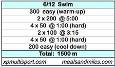 example swim workout