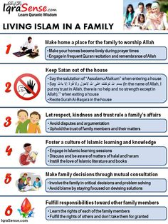living islam in a family